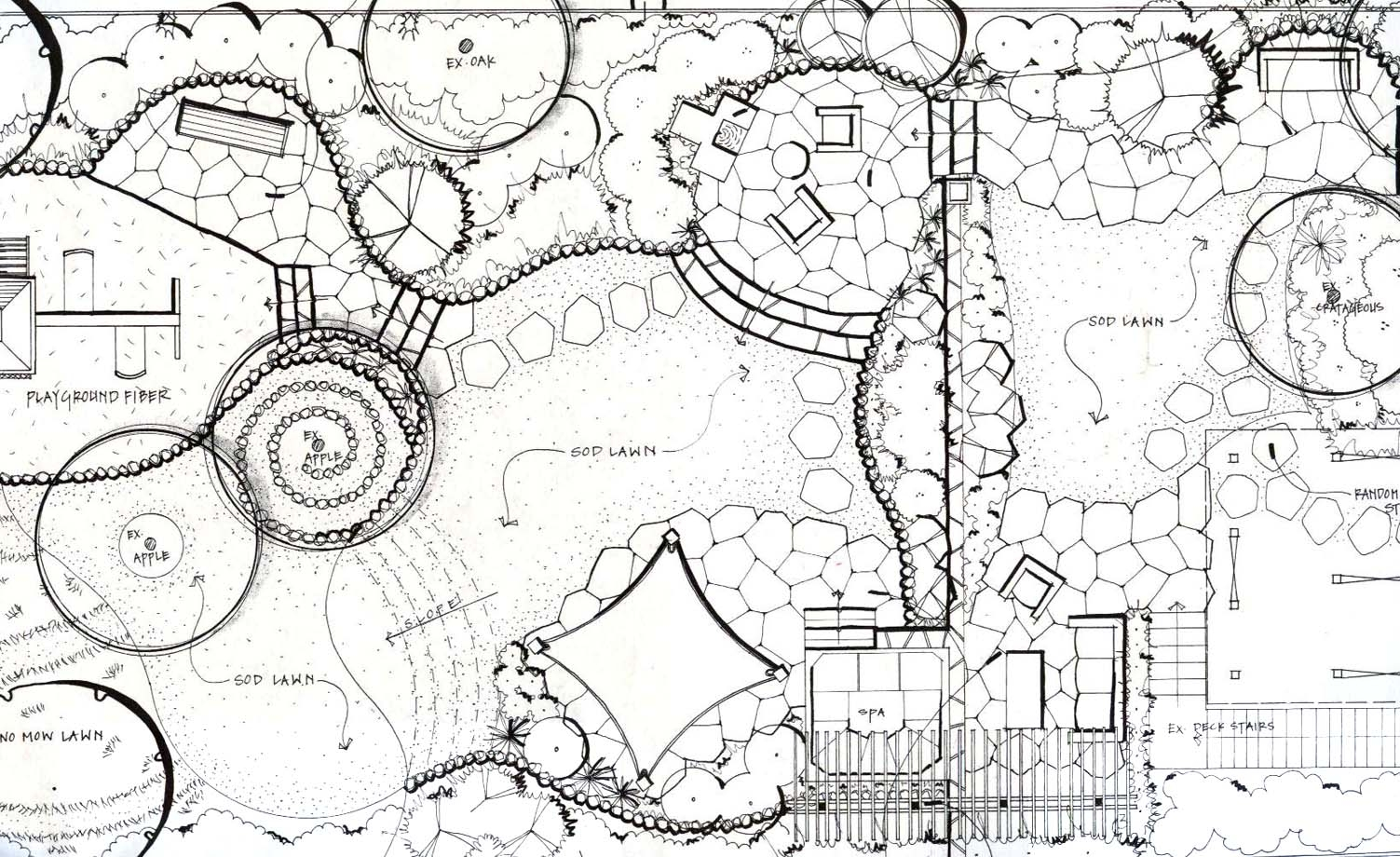 Why hire a landscape designer for Landscape blueprints